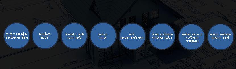 quy trình cải tạo sửa chữa nhà trọn gói chuyên nghiệp