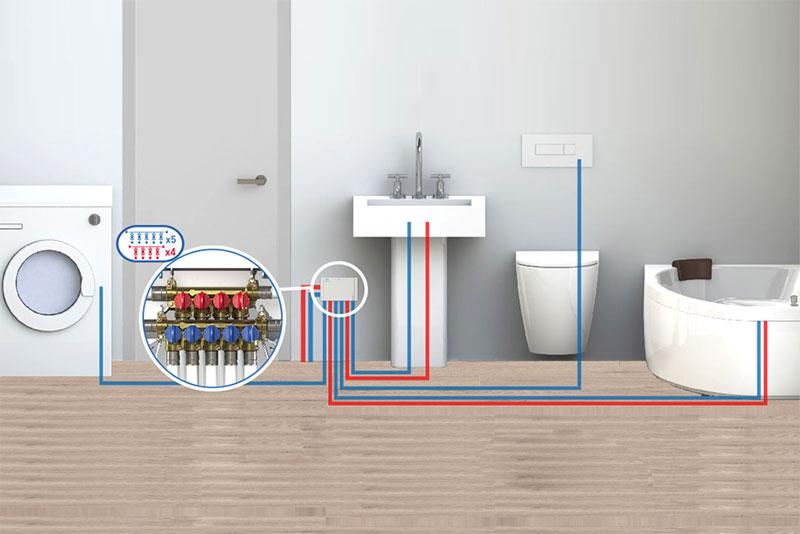 sơ đồ hệ thống kỹ thuật trong nhà vệ sinh