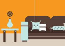 nguyên lý thiết kế nội thất