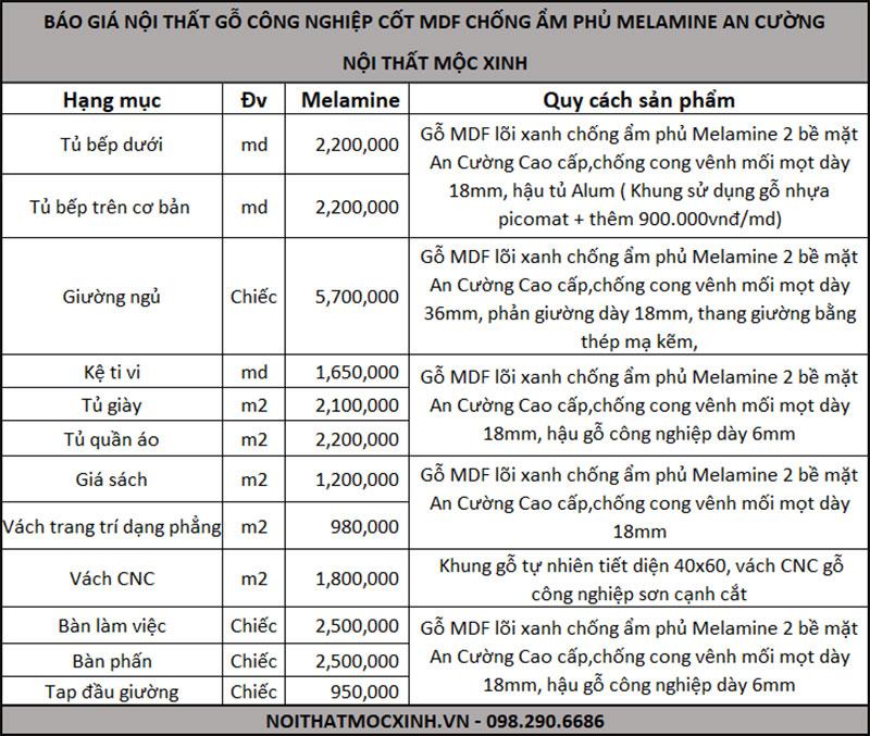 bảng báo giá thi công nội thất gỗ công nghiệp chống ẩm An Cường phủ melamine